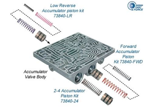 Cd4e Transmission Accumulator Cd4e Transmission