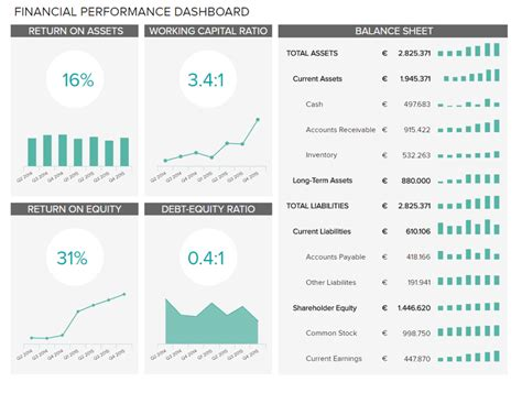 Accounting Reports What Are They Why Should You Visualize Them Accountants Report Template