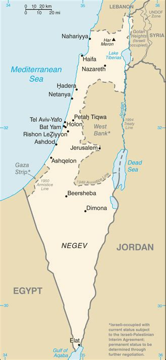 west bank definition 301 moved permanently