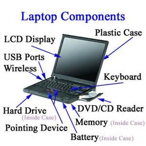 Computer Desktop Components Laptop Components Laptop Components Laptoplcdrepair