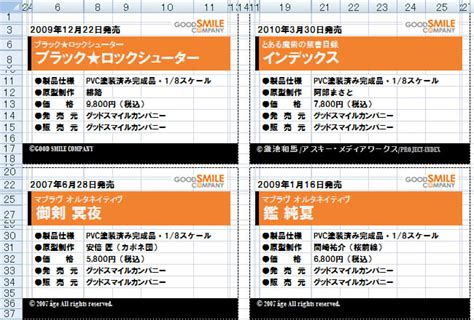 blogger templates for programming blog フィギュア minipcでリビングpc生活