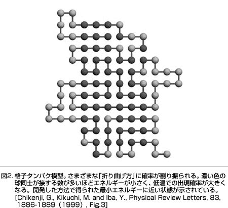 physical review letters 2 統計科学を通じた諸科学の対話を目指して 研究室訪問 統計数理研究所 1540