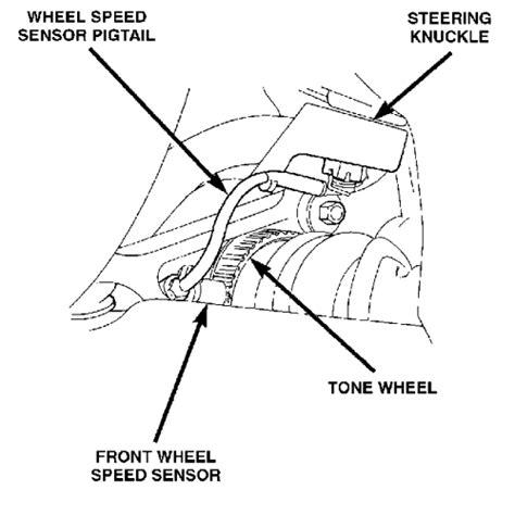 repair anti lock braking 2009 jeep grand cherokee electronic valve timing repair guides anti lock brake system wheel speed sensors autozone com