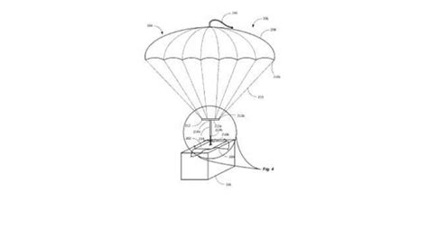 amazon quiz parachute amazon granted patent to put parachutes inside shipping