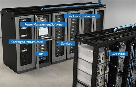 server room access policy power protection and management for server rooms