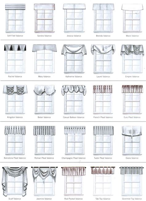 types of valances 12 best images about pillow and drapery styles on pinterest window treatments nail head and
