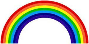 colors of the rainbow in order mnemonic device for the order and the colors of the rainbow