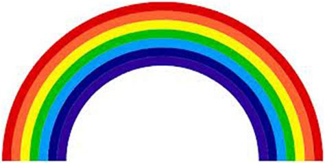 the colors of the rainbow in order mnemonic device for the order and the colors of the rainbow