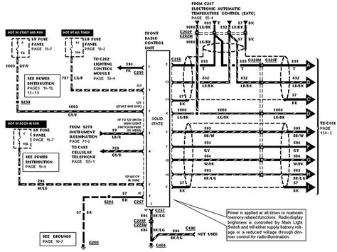 1990 lincoln town car headlight switch wiring diagram