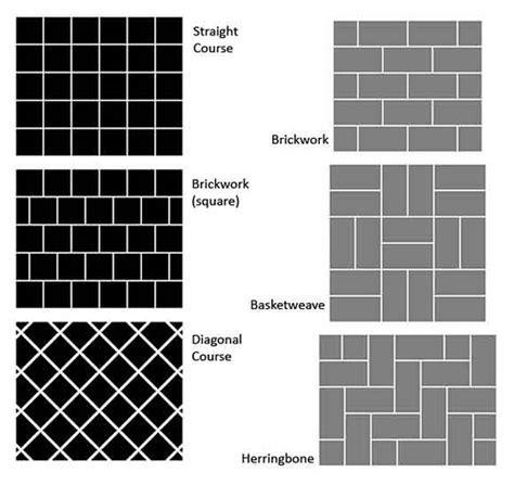 Tile 101: How to Lay Floor Tile   DIYdiva