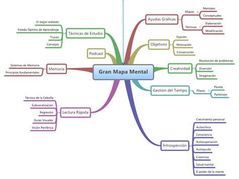 Imagenes Mentales Y Tecnicas | apapel copisteria online una t 233 cnica de estudio eficaz