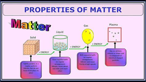 properties of matter for 7 1 properties of matter