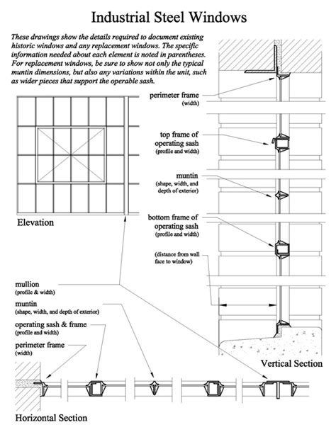 Bow Window Sizes planning successful rehabilitation projects window