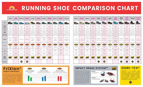how to size running shoes sizing and technology