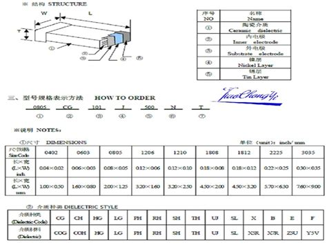 walsin capacitor datasheet 100nf capacitor dimensions 28 images capacitor 1210 0 22uf 250v 224m x7r 3225 multilayer