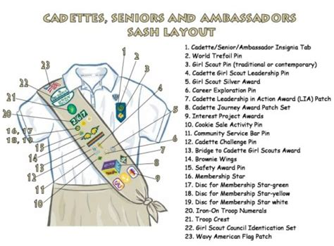cadette sash diagram junior sash junior vest wallpaper