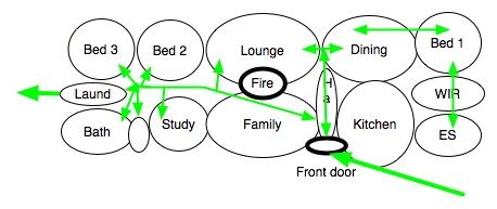 bubble diagram house design starting house design 2 bubble diagram 2 a new house