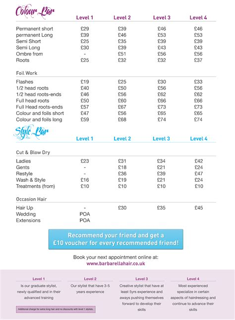 philippine hairstylist in uk barbarella hair salon northton price list