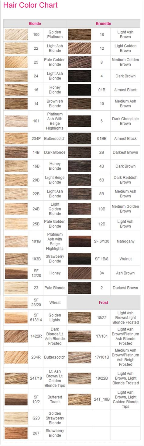 what color is my hair chart the 25 best hair color charts ideas on