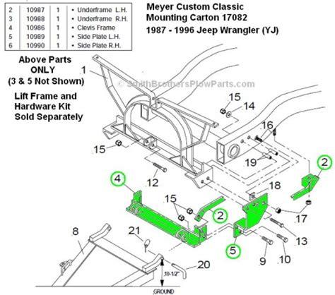 Meyer Custom Classic Brackets For 1987 1996 Jeep Wrangler Yj