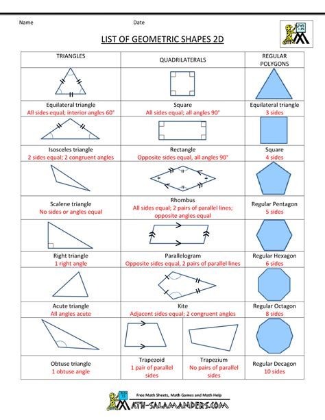 characteristics of pattern in math list of geometric shapes