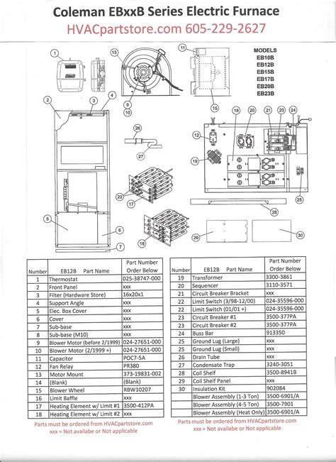 lennox electric furnace wiring diagram agnitum me