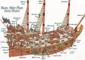 pirate ship floor plan materiales y recursos para maestr s los piratas