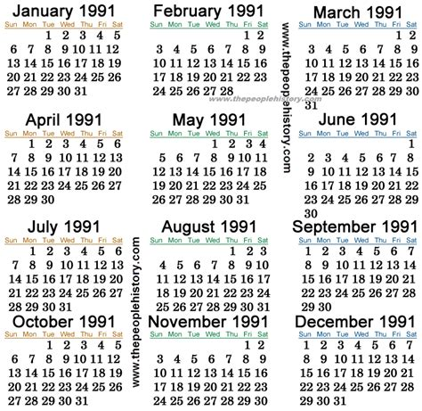 new year date 1991 what happened in 1991 inc pop culture prices and events