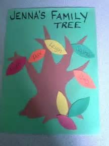 family tree crafts for preschool family tree craft preschool at tlc