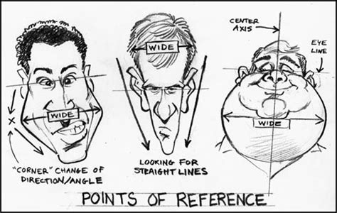 drawing hairstyles pdf richmond illustration inc