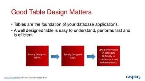 data table design table and database design best practices