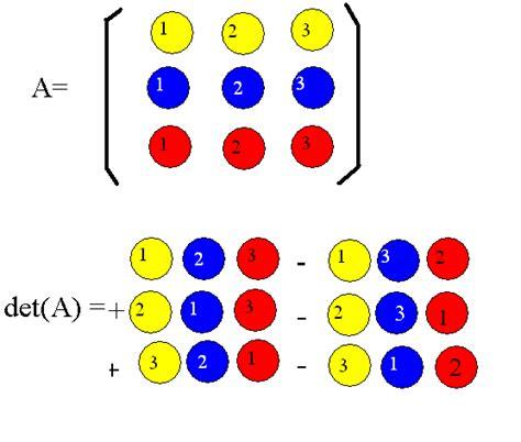 imagenes de matematicas universitarias matematicas universitarias