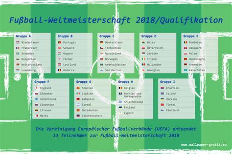 tabelle em quali fussball weltmeisterschaft 2018 russland teilnehmer