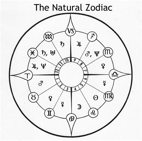 1000 images about zentangle zodiac on pinterest