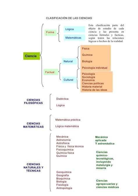 preguntas de investigacion antropologica clasificacion de las ciencias