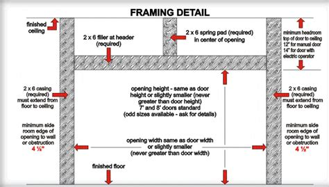 Framing A Garage Door Opening How To Frame A Garage Door Opening Garage Doors More