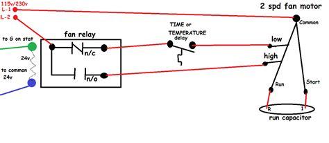 furnace blower motor wiring diagram wiring diagram