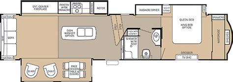 cedar creek fifth wheel floor plans forest river inc manufacturer of travel trailers