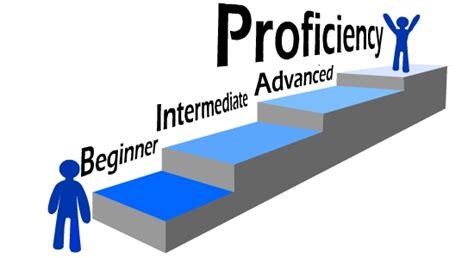 step by step contact us step by step proficiency language school