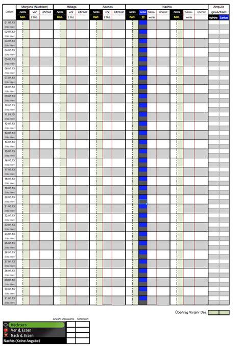 blutzuckerwerte tabelle kostenlos blutzucker tagebuch kostenlos bei nowload