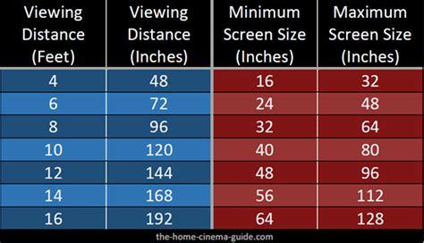 understanding tv viewing distance  hdtv sizes