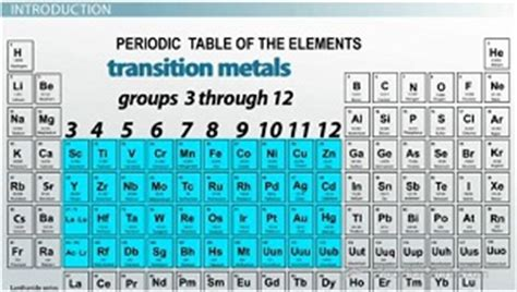 3 12 Periodic Table by 201 L 233 Ments De Transition Metal De Transition Metaux De