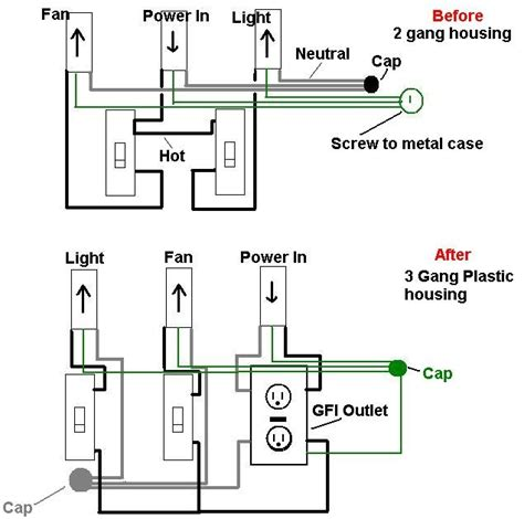 electrical switch outlet wiring diagram wall outlet