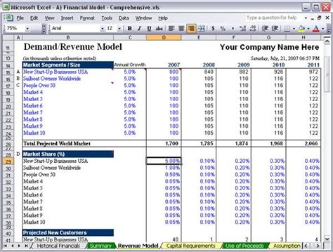 advanced financial statement analysis templates in docs