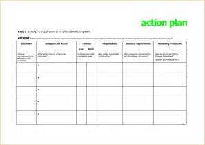 personal sales plan template personal plan template free best free home