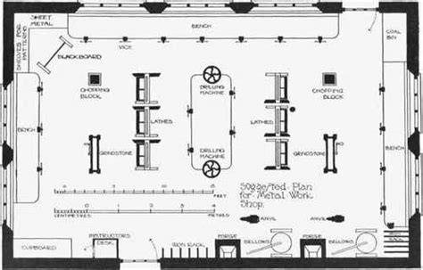work shop plans woodworking workshop plans plans for building furniture