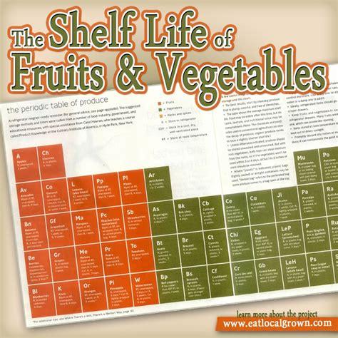 Shelf Lives by The Shelf Of Fruits Vegetables Pinlavie