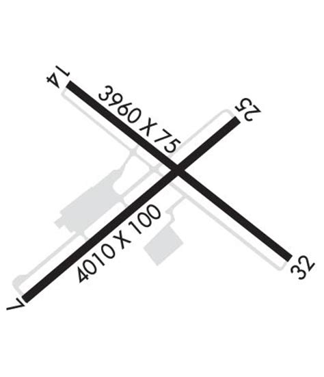 dirt track race car wiring diagram basic car diagram