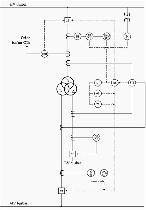 protection schematic for an hv mv lv transformer power
