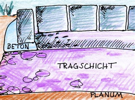 Wassergebundene Decke Din by Wegebau Pfastern Anleitung Querschnitt Planum Tragschicht
